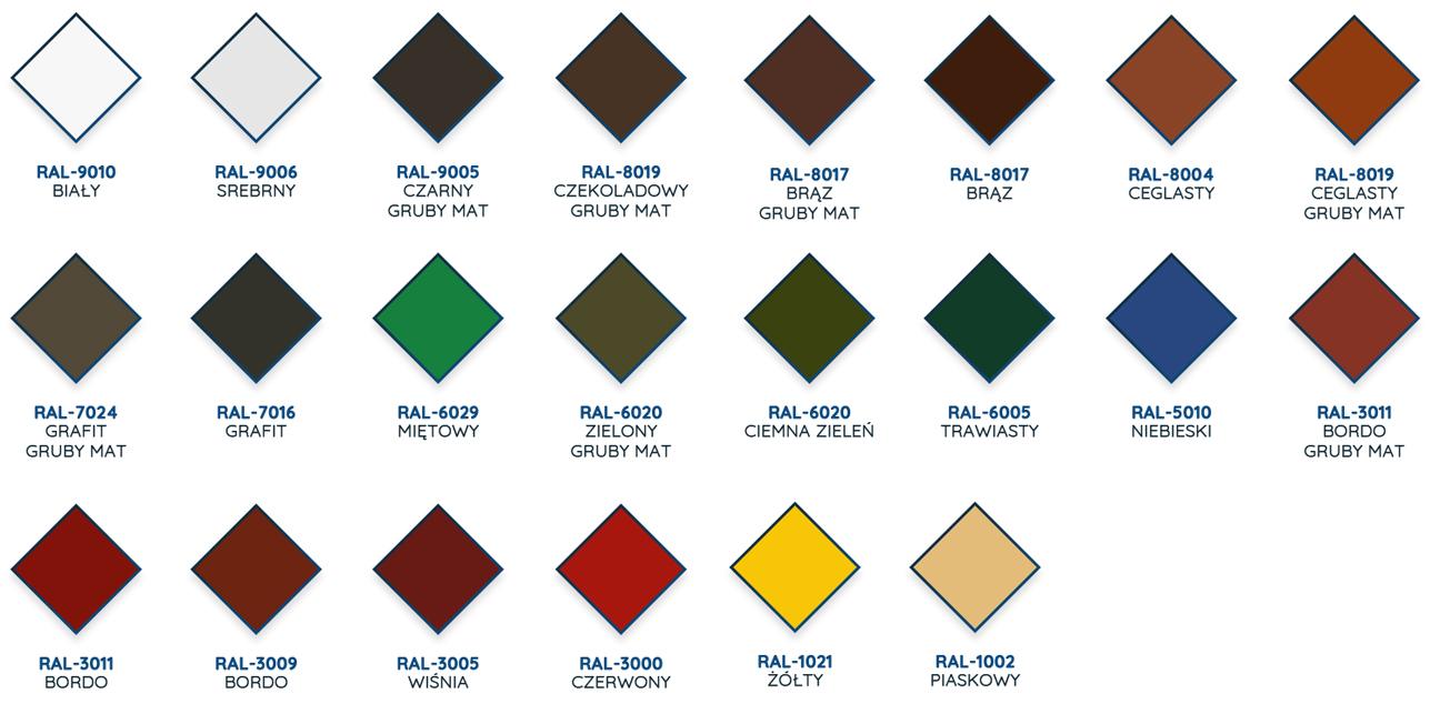 Paleta Kolorów Garaży Blaszanych